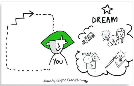 Cara Holland Steps to reaching dream