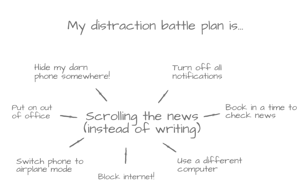 Distraction battle plan